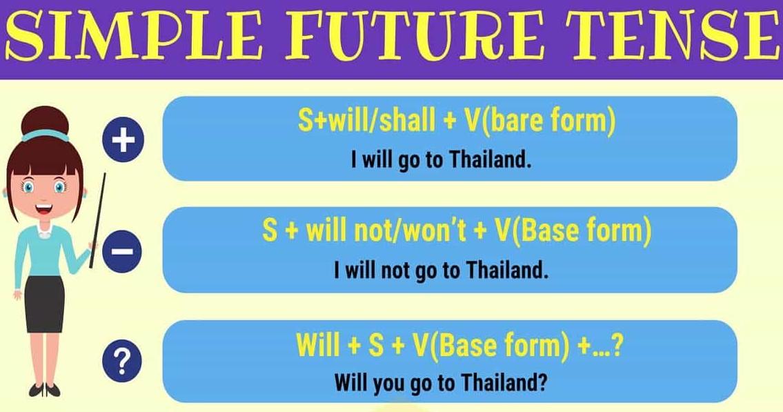 formación futuro con will
